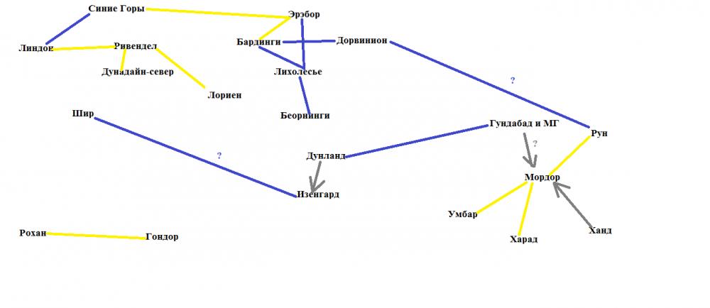 схема отношений.png